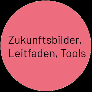 Zukunftsbilder, Leitfaden, Tools